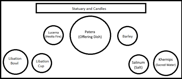 Altar_Map - Copy
